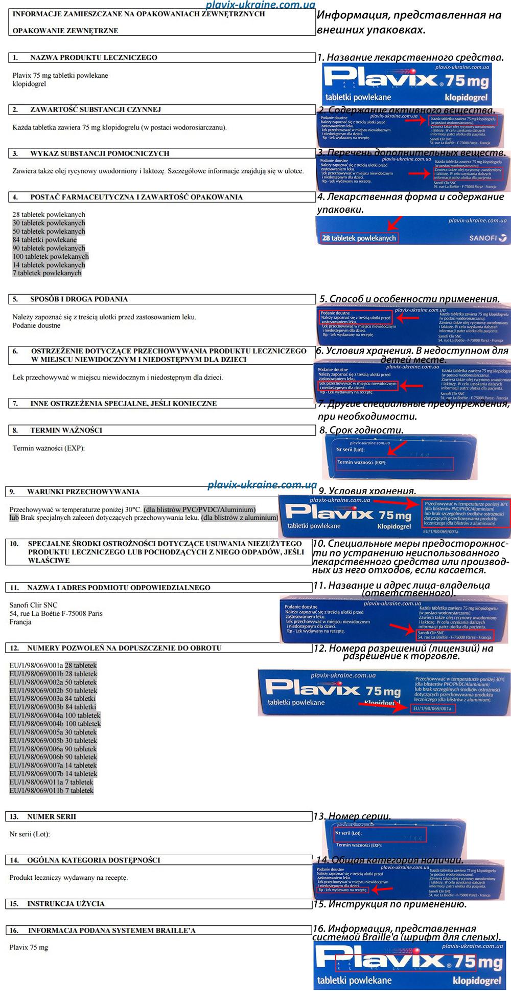 plavix-podrobnaya-informaciya-na-upakovke